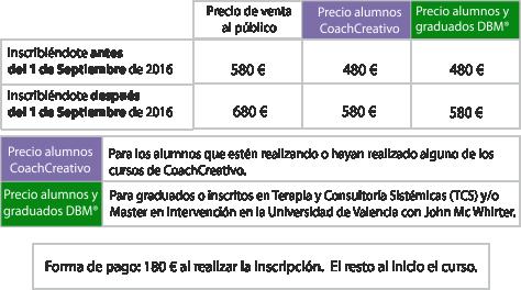 precios_cambio